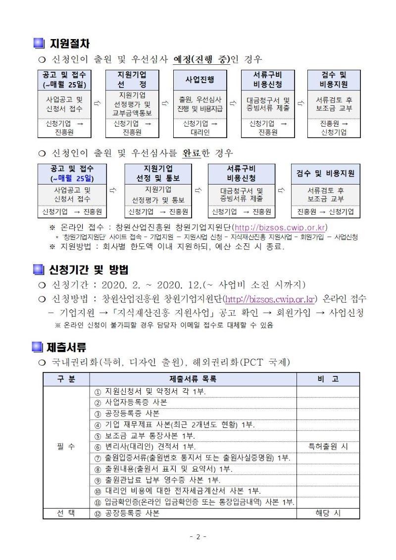 붙임 1. 2020년 창원시 지식재산진흥 개별지원사업 공고문(최최종)002.jpg