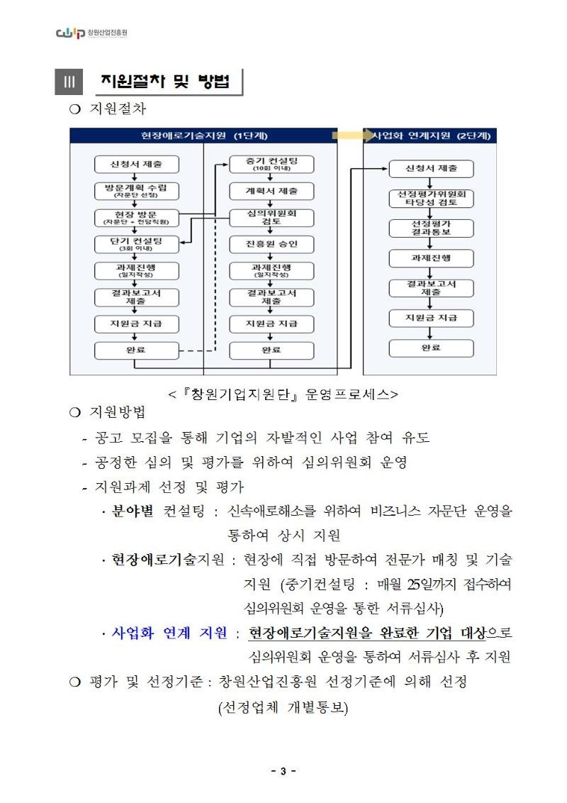 사업화연계 지원사업 공고문(2차)_수정공고003.jpg